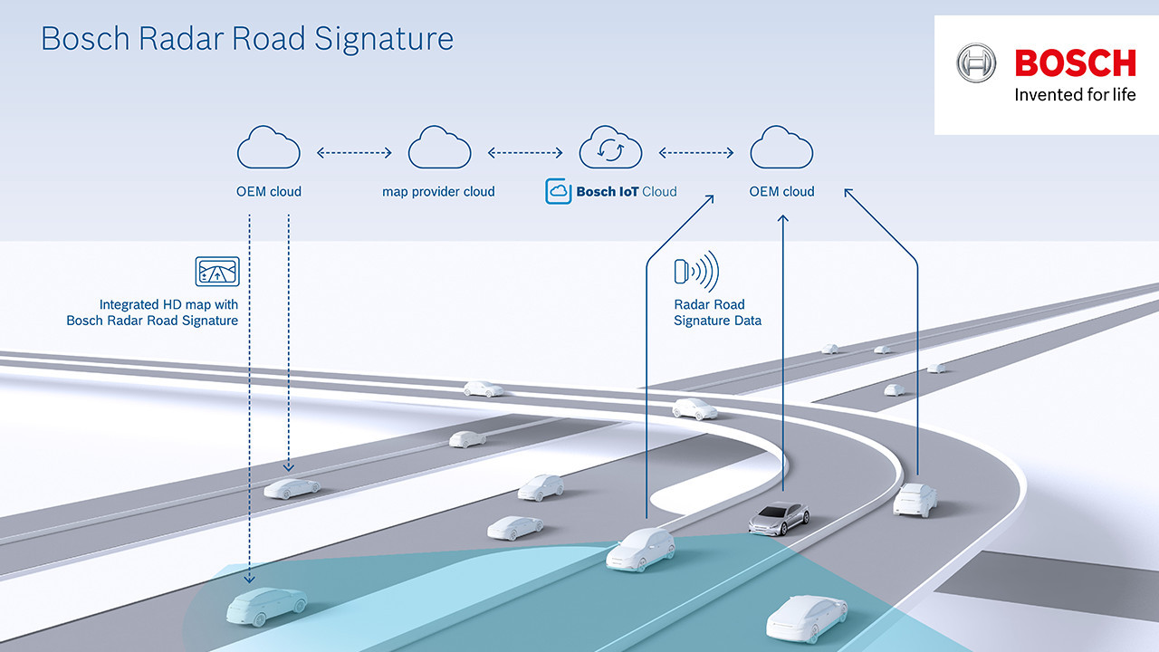 A world first: Bosch creates a map that uses radar signals for automated driving